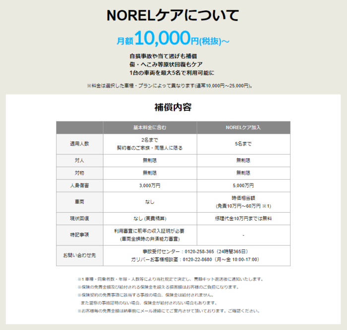 norel-car-3-min