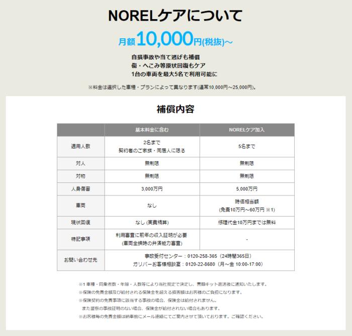 norel-car-3-min